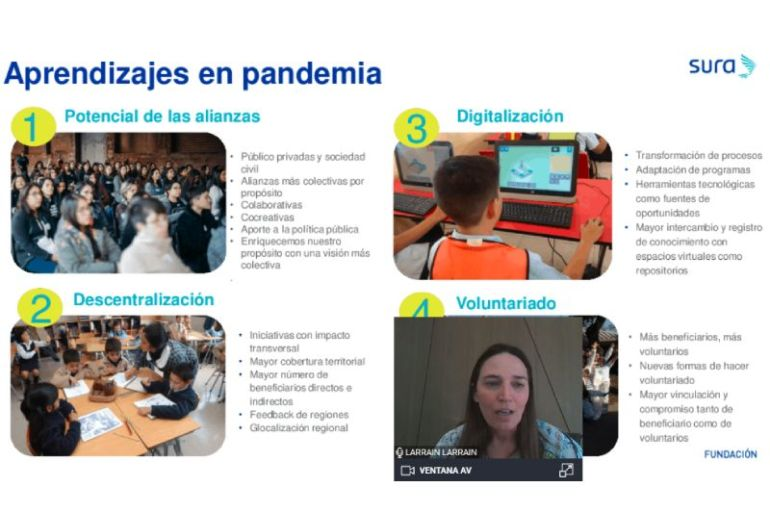 Miremos hacia el futuro: gestión escolar, toma de decisiones e innovación pedagógica