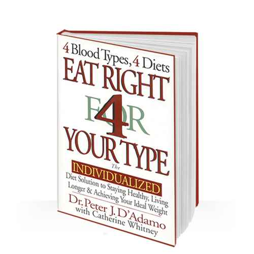 eat-right-for-your-type-master-latif-com-md-latiff-01