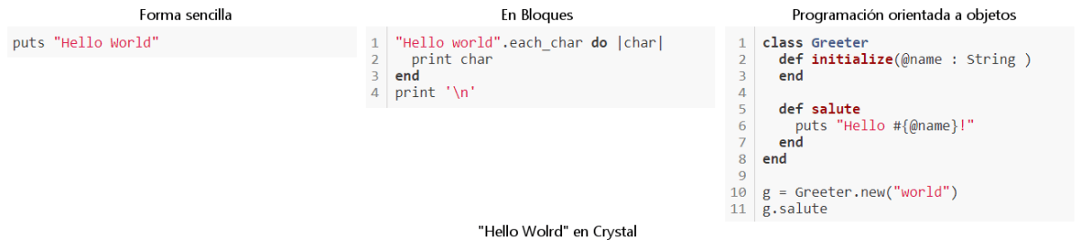Crystal lenguaje de programación