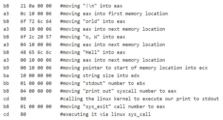 Código máquina