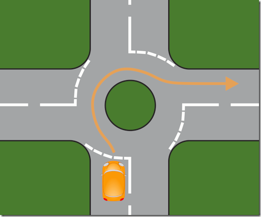 Roundabout - turning right