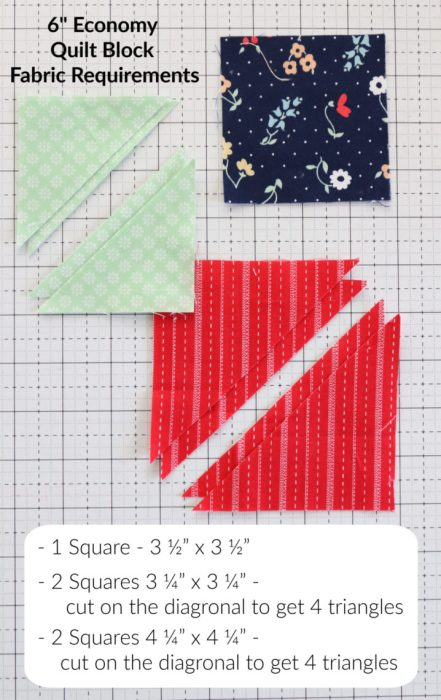"Fabric Requirements for 6"" x 6"" Economy Quilt Block"