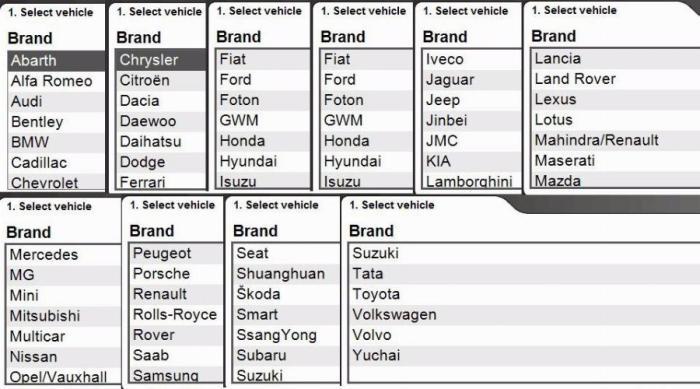 VCI DS150E OBDII Diagnostic Tool Cars & Trucks Vehicle List