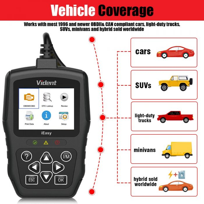 VIDENT iEasy 300 PRO CAN OBDII / EOBD Code Reader Vehicle Coverage