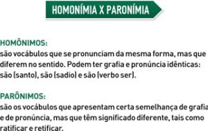 Homonímia e paronímia