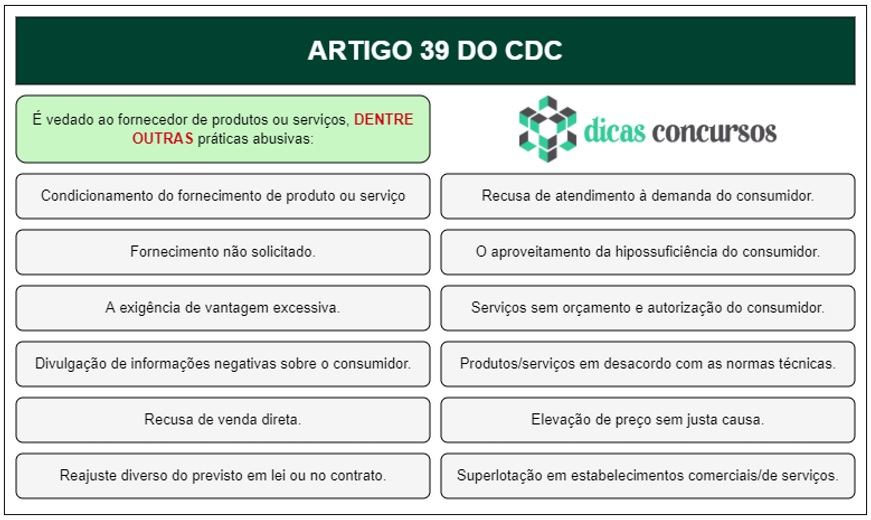 Art 39 do CDC - Comentado