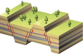 A história e os princípios das placas tectônicas