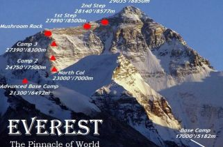 20 fatos interessantes sobre o Monte Everest