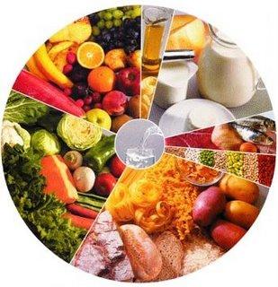 Alimentos com proteínas (Image: Reprodução)
