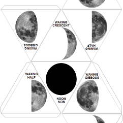 Diagram Of Moon Phases Printable Home Theater Wiring Phase Template New Calendar Site