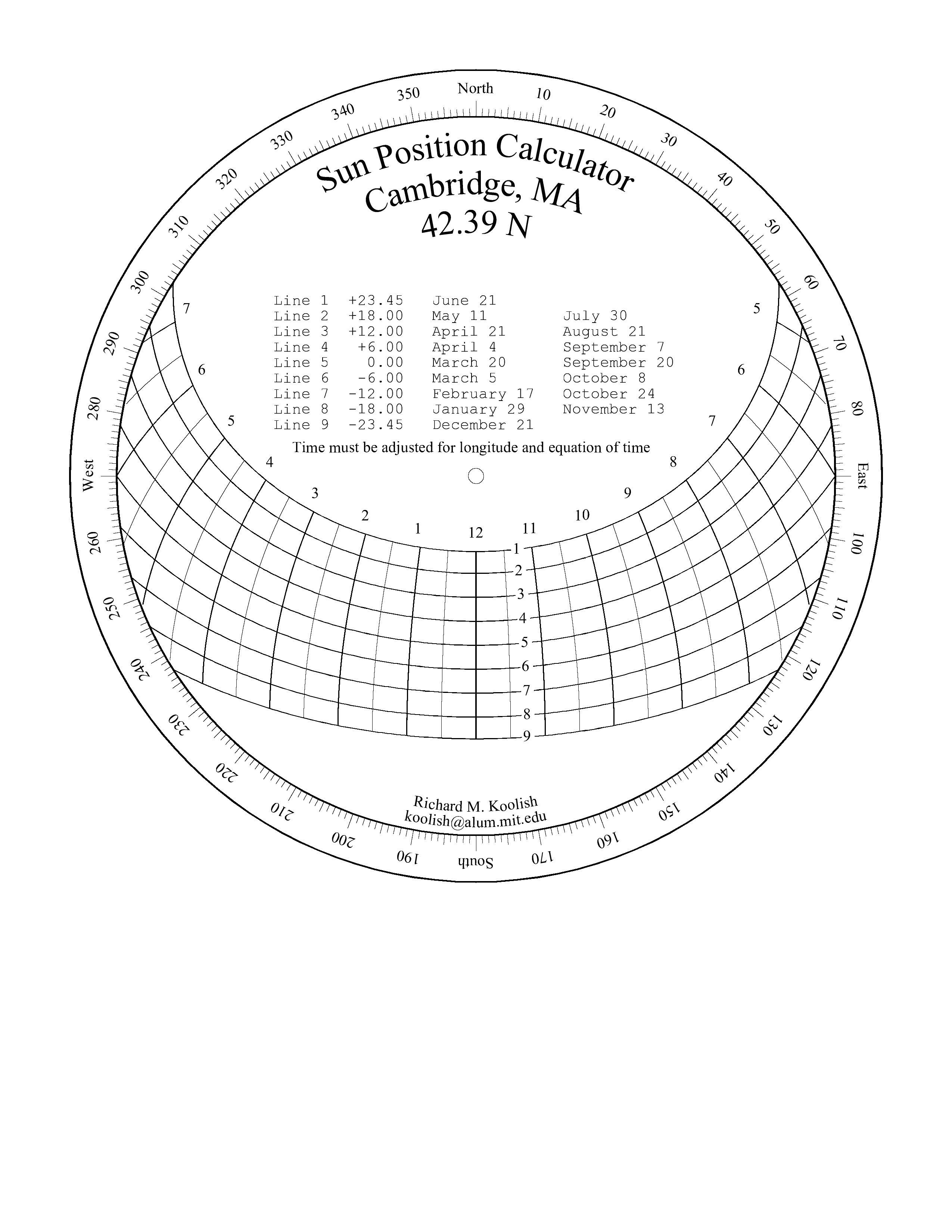 Sun Position Calculator