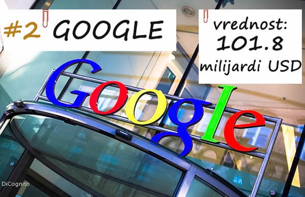 Google, drugi brend u svetu,2017