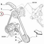 Auxiliary Belt (Fiat/Abarth 500)