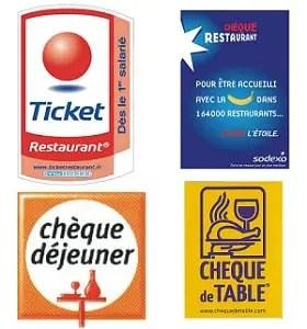 Les Titres Restaurant Regle D Attribution Au Salarie Fiche Pratique