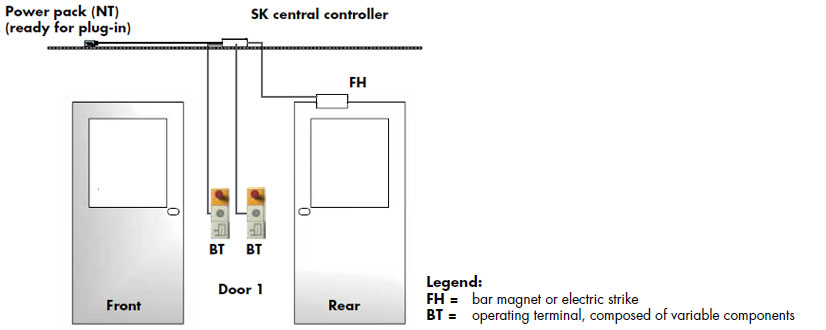 Merlin Ct1250 Wiring Diagram : 28 Wiring Diagram Images