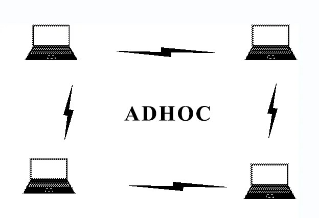 what does ad hoc