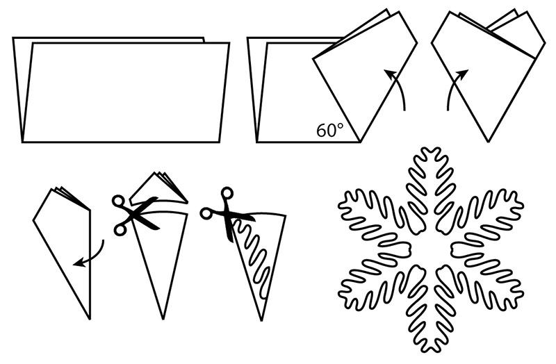 Risultati immagini per fiocco di neve di carta