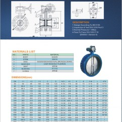 Nibco Butterfly Valve Wiring Diagram 4 Way Circuit Best Image 2018 Erfly Page 6 And
