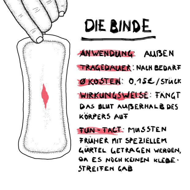 Illustration einer Binde mit Menstruationsblut