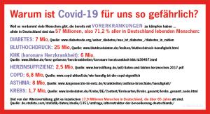Covid-19 Vorerkrankungen Statistik