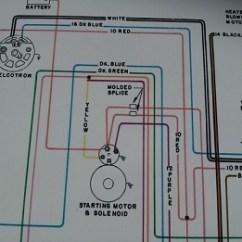 How To Read Simple Wiring Diagrams Plant Apical Meristem Diagram Buickwiringdiagram