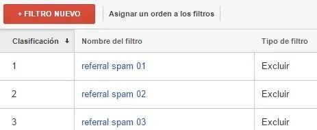 referral spam filtro Analytics