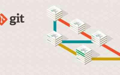 Tutorial de Git. Manual básico con ejemplos