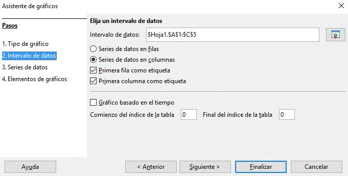 Insertar gráfico Libre Office Calc paso 2