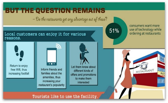 5 reasons why a restaurant should offer free wifi to its