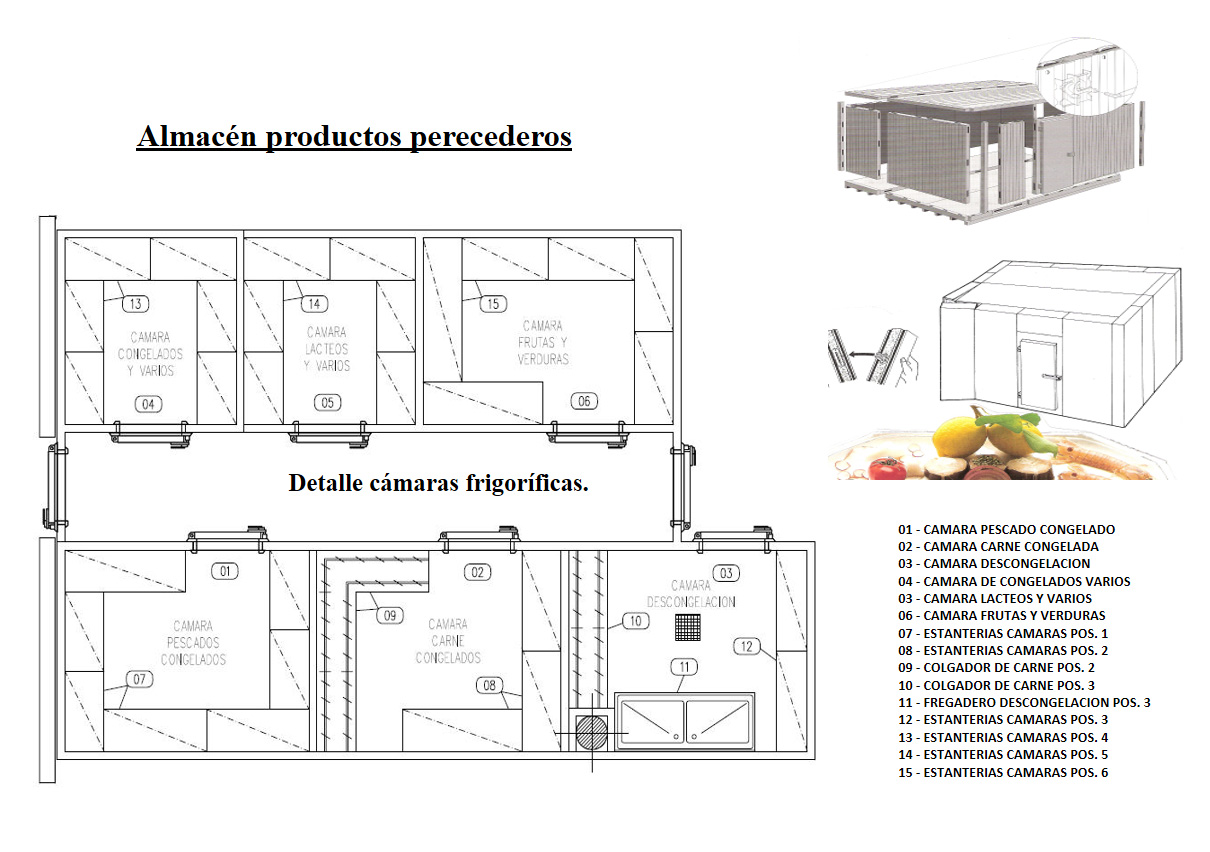 Ii Almacenamiento Y Preparación Una Nueva Forma De Entender Las Cocinas Profesionales Para Restaurantes Diegocoquillat