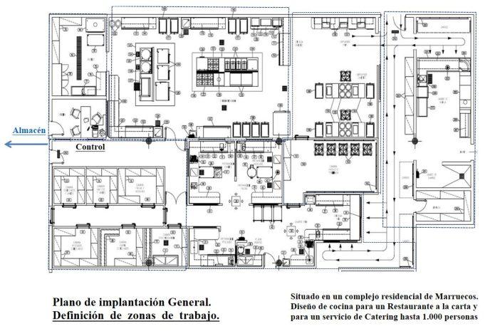 Plano del diseño/proyecto de una cocina de un restaurante