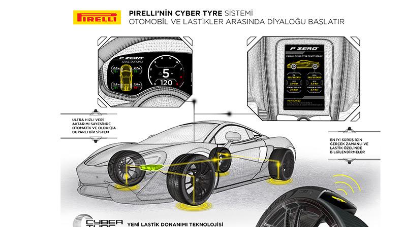 Pirelli dünyada bir ilki gerçekleştirdi: Akıllı lastik