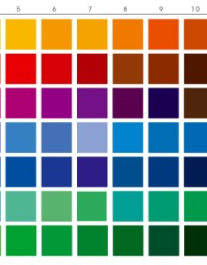 Zalanthan color charts also simple chart insaatpgroup rh