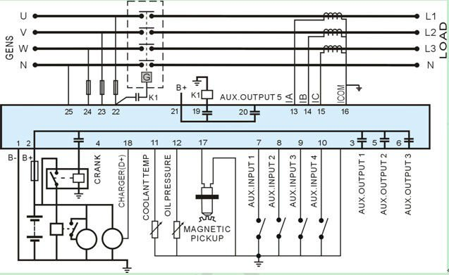 Wiring Diagram Ats Genset
