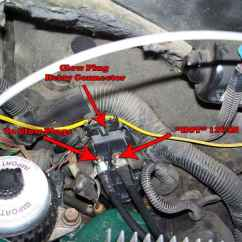 Glow Plug Wiring Diagram 7 3 Directional Terms How To Make Switch Manual Operated * - Diesel Bombers