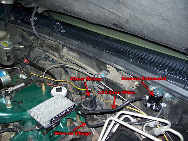 6 5 Sel Glow Plug Wiring Diagram