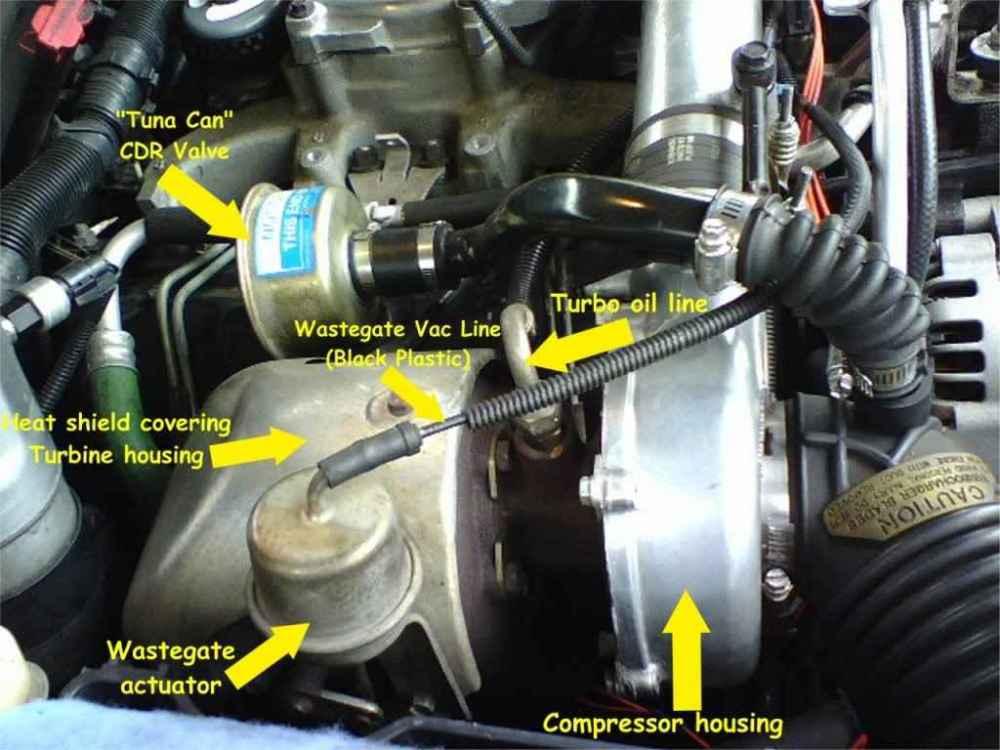 medium resolution of 1997 ford f350 vacuum diagram