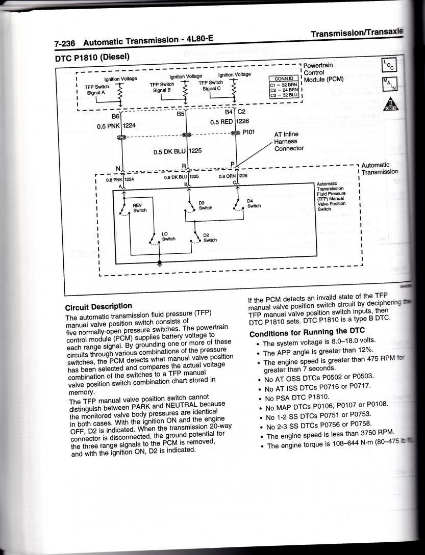 medium resolution of 4l80e wiring connector diagram 30 wiring diagram images 42re transmission parts diagram 42rle transmission diagram