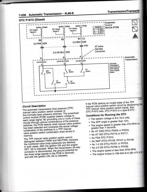small resolution of 4l80e wiring connector diagram 30 wiring diagram images 42re transmission parts diagram 42rle transmission diagram