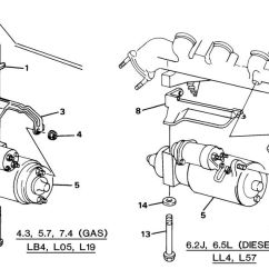Diesel Engine Starter Diagram 1998 Ford Expedition Fuse Panel Wiring Schematic Supplemental Grounding Of Bombers Car 6 5