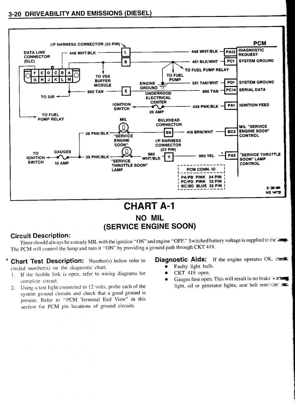 1995 Chevy Ecm Wiring Diagram Chevy 6 5 No Start No Cel Or Glow Plug Light Diesel