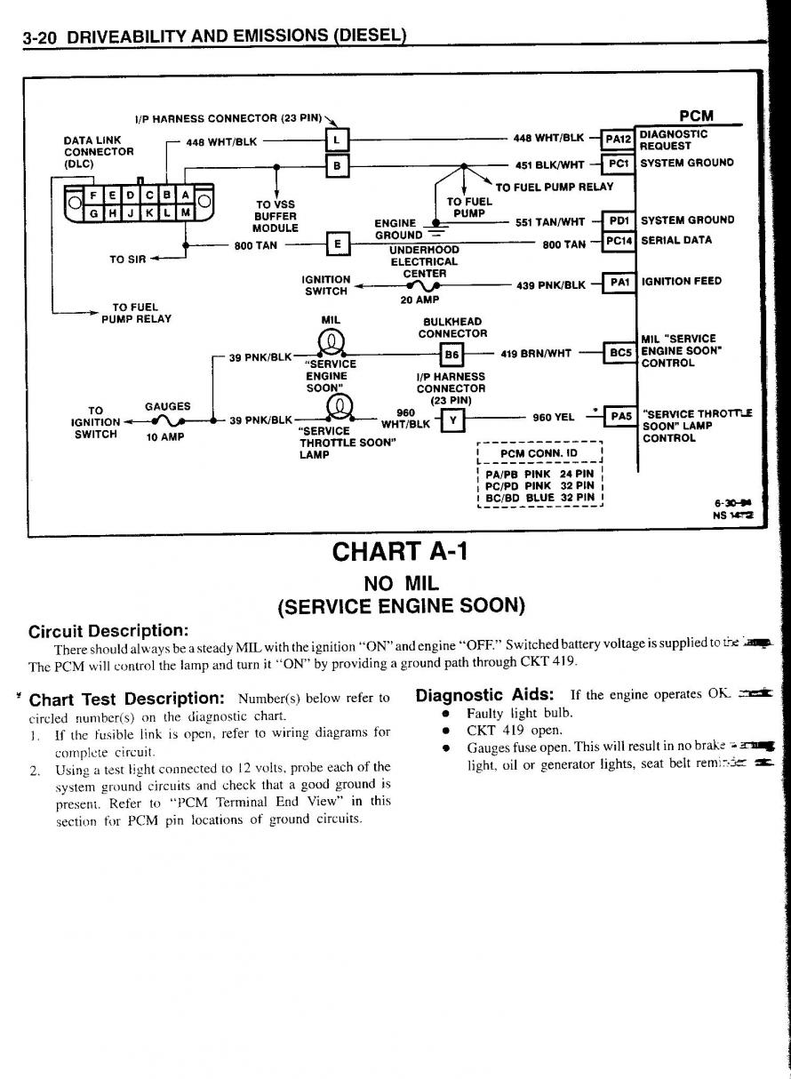Kubota Glow Plug Wiring Diagram 31 Images Diagrams 536600 29931d1423824446 Chevy 6 5 No Start Cel Light Chart 1a Mil Service