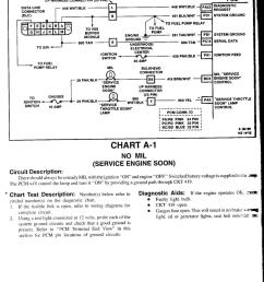 chevy 6 5 no start no cel or glow plug light chart 1a  [ 890 x 1214 Pixel ]