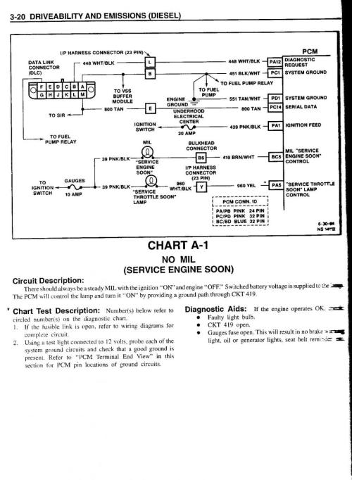 small resolution of chevy 6 5 ecm wiring diagram wiring diagram today chevy 6 5 wiring diagram