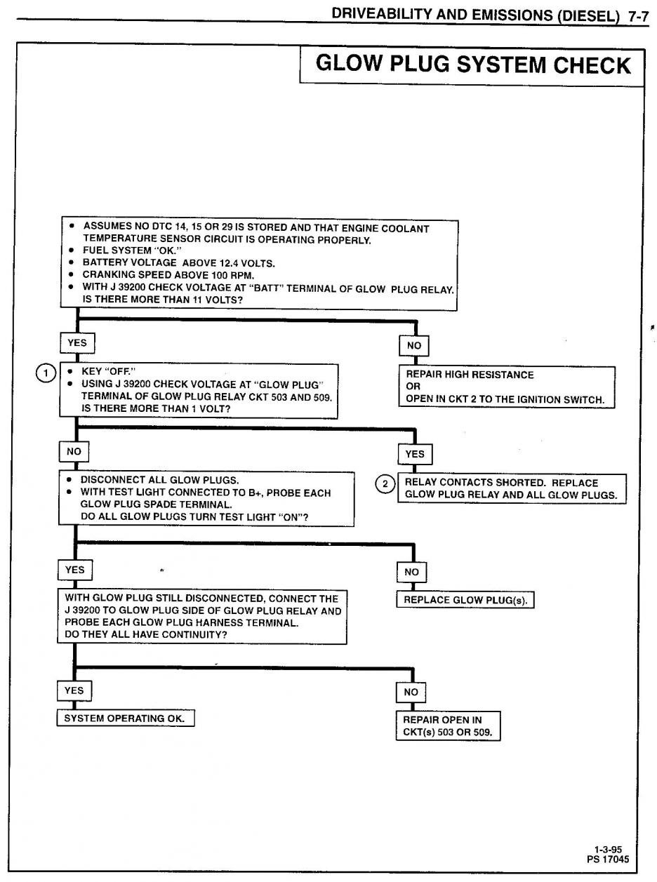 6 2 sel engine wiring diagram on 6 5 sel engine wiring diagram engine assembly diagram, engine Accessory Wiring Diagram sel-849 motor management relay manual