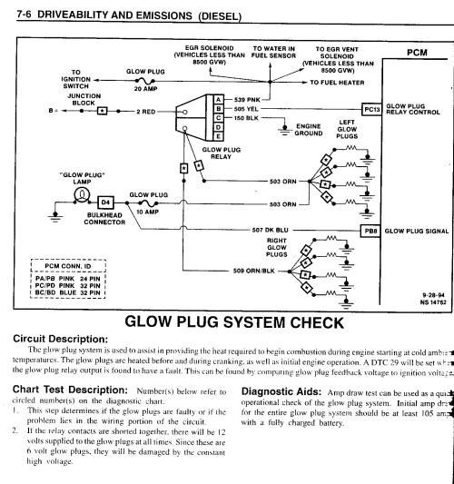 small resolution of glow plug 6 0 wire harness system wiring diagram blog rh 30 fuerstliche weine de 2017 silverado glow plug controller for a john deere 4100 glow plug