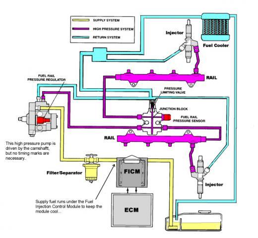 diesel engine starter diagram tvs fiero f2 wiring lb7 tear down - page 9 bombers