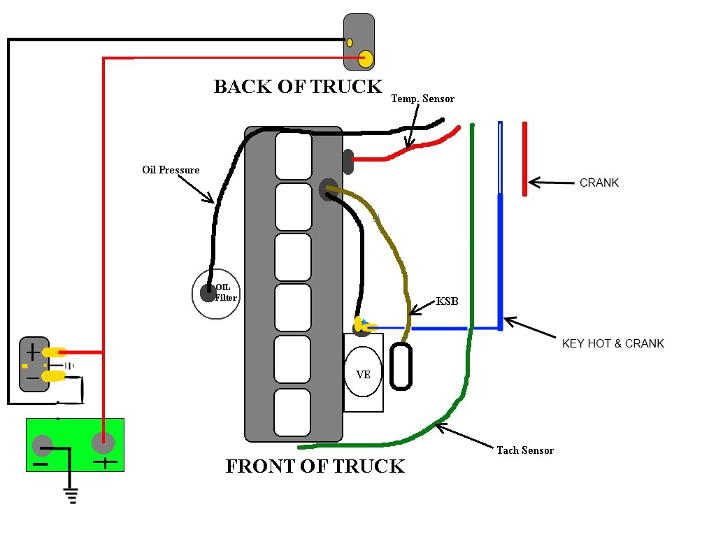 12 valve cummins fuel system diagram water temperature gauge wiring saas efcaviation 1987 ford conversion diesel bombers