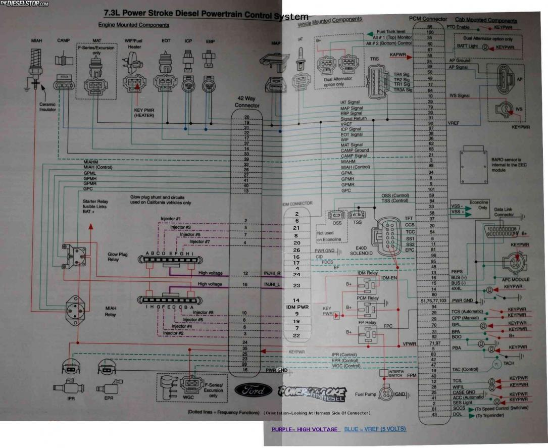 1999 Ford F 250 Under Hood Fuse Box Diagram Glow Plug Relay Issue Page 2 Diesel Bombers
