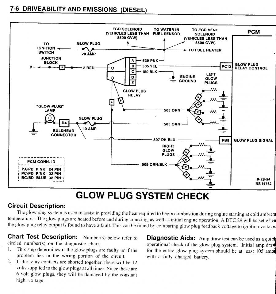 1992 Chevy Truck Heater Fan Wiring Diagram No Glow Plug No Start Diesel Bombers